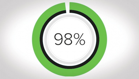 [Il 98%] - Perchè non l'ho fatto prima?